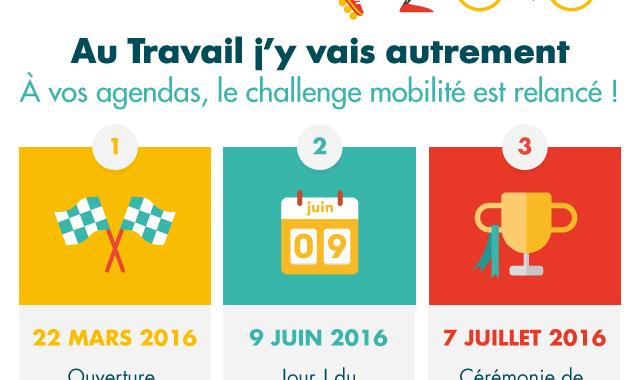 Save The Date Jeudi 9 Juin 2016 – Confirmation De La 6ème édition Du Challenge Mobilité Régional